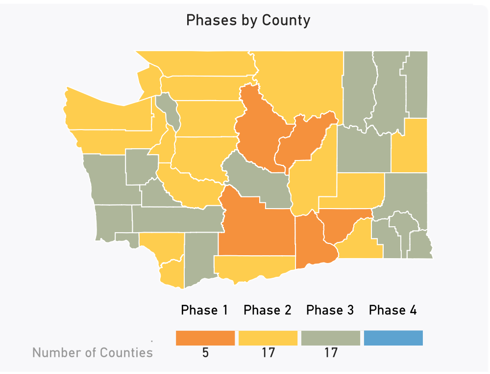 Benton, Franklin and Yakima counties approved to move to ...