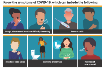 Infographic of COVID-19 symptoms